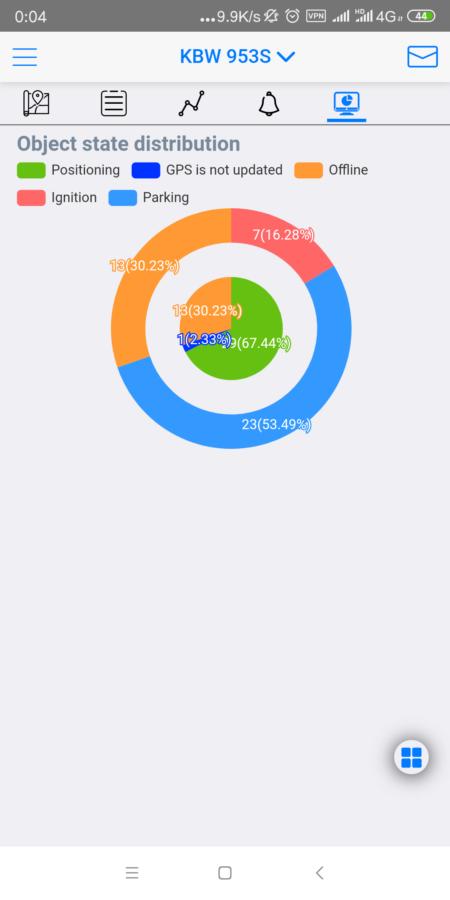 gps tracking app