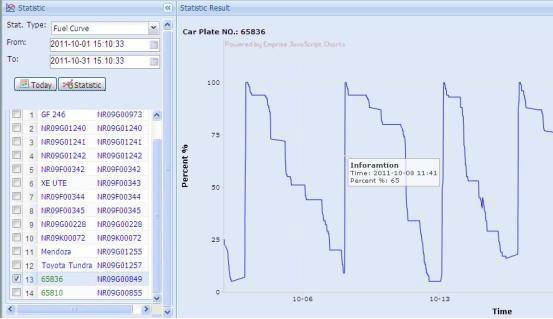 Fuel-monitoring-graph