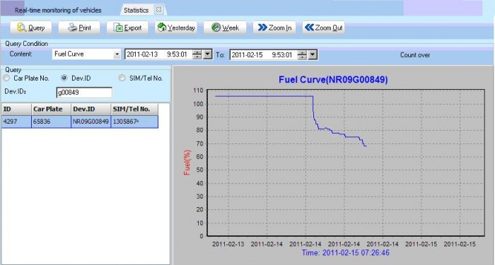 fuel monitoring graph