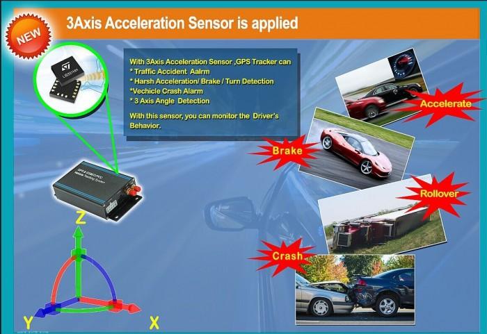 Harsh braking and crash detection
