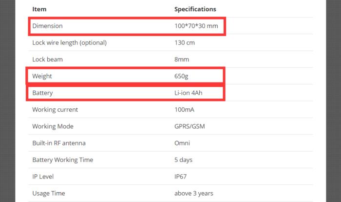 gps tracking padlock price